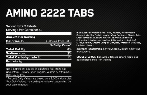 komposisi amino on 2222